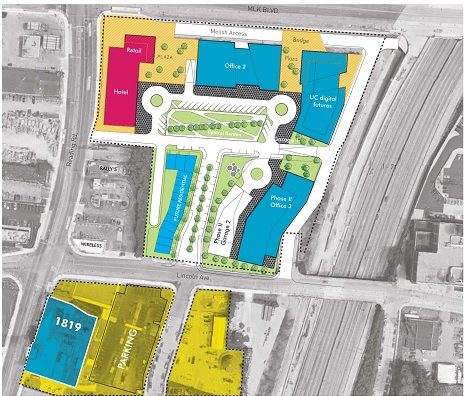 Uptown Gateway Development | Commercial Development